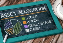 Photo of Profiting with Asset Allocation and Rules of Thumb